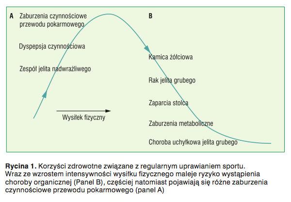 Bieganie po antybiotyku - czy zawsze oznaczają przerwę w bieganiu?