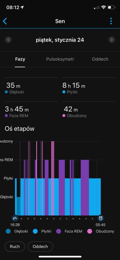 Garmin Fenix 6x Pro - pomiar snu