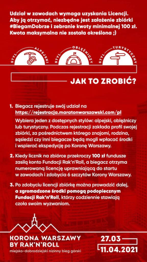 Instrukcja Korony Warszawy.