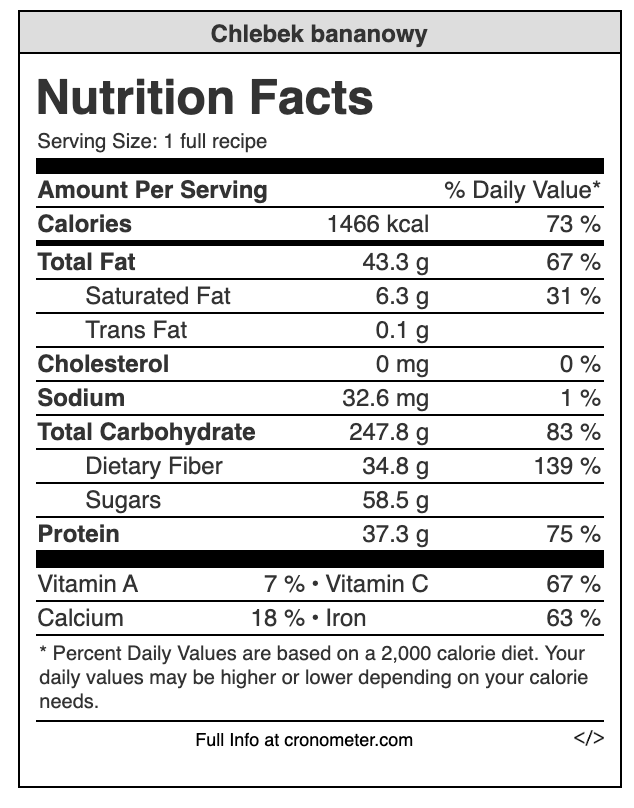 Wartości odżywcze - chlebek bananowy.
