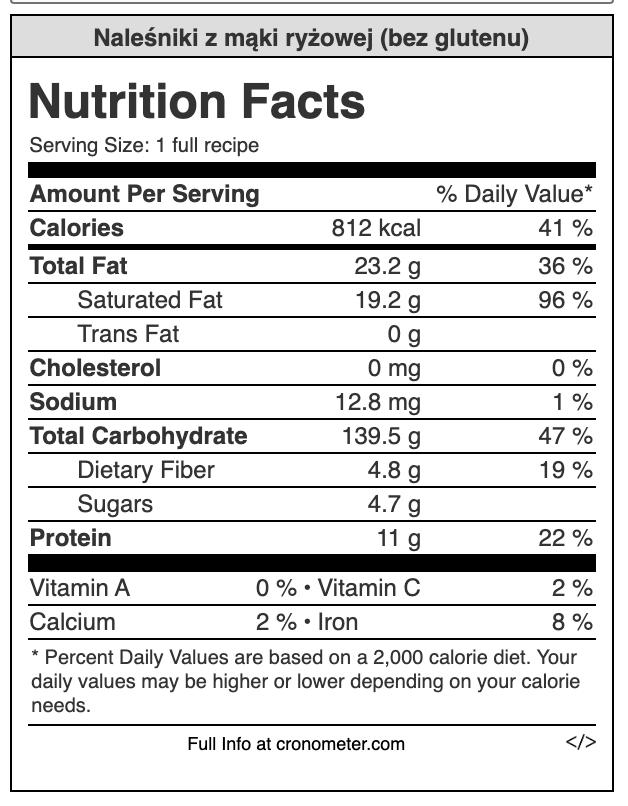 Wartości odżywcze - naleśniki z mąki ryżowej.