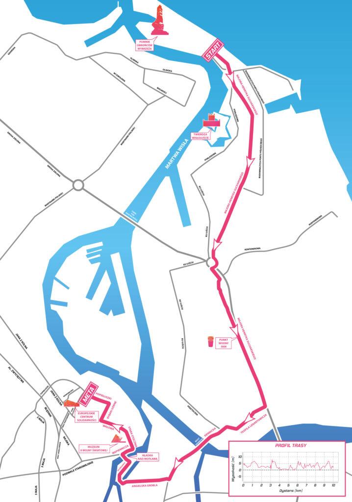 59. Bieg Westerplatte trasa