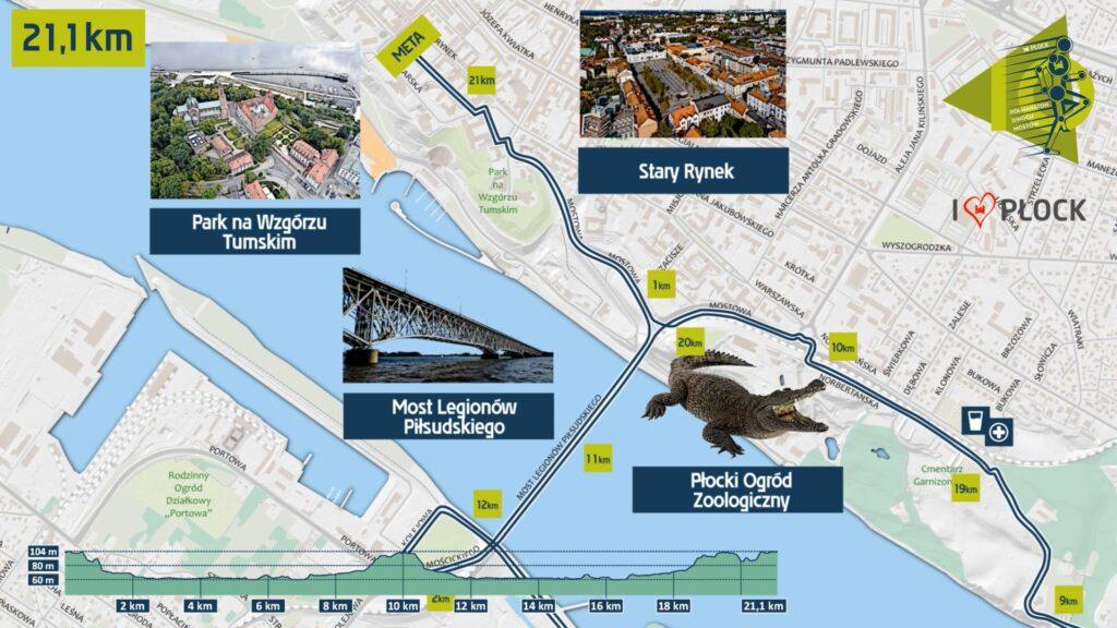 Profil trasy 10. Półmaratonu Dwóch Mostów