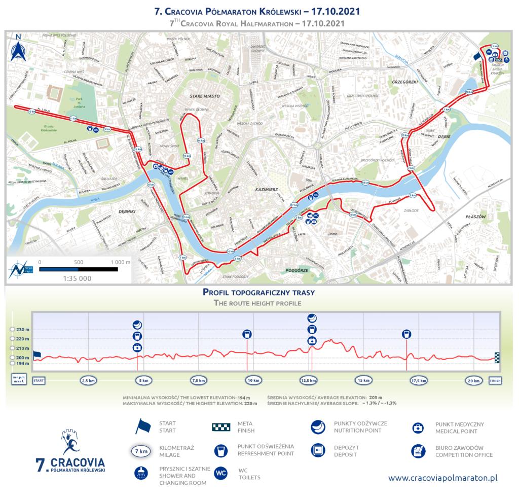 Przebieg i profil trasy 7. Cracovia Półmaratonu Królewskiego.